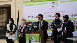 Laporan Kejahatan Hak Asasi Manusia Israel Terhadap Palestina Tahun 2020