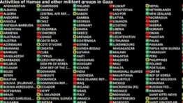 PBB tolak rancangan resolusi AS untuk mengutuk Hamas