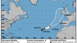 Badai Ophelia siap hantam Eropa